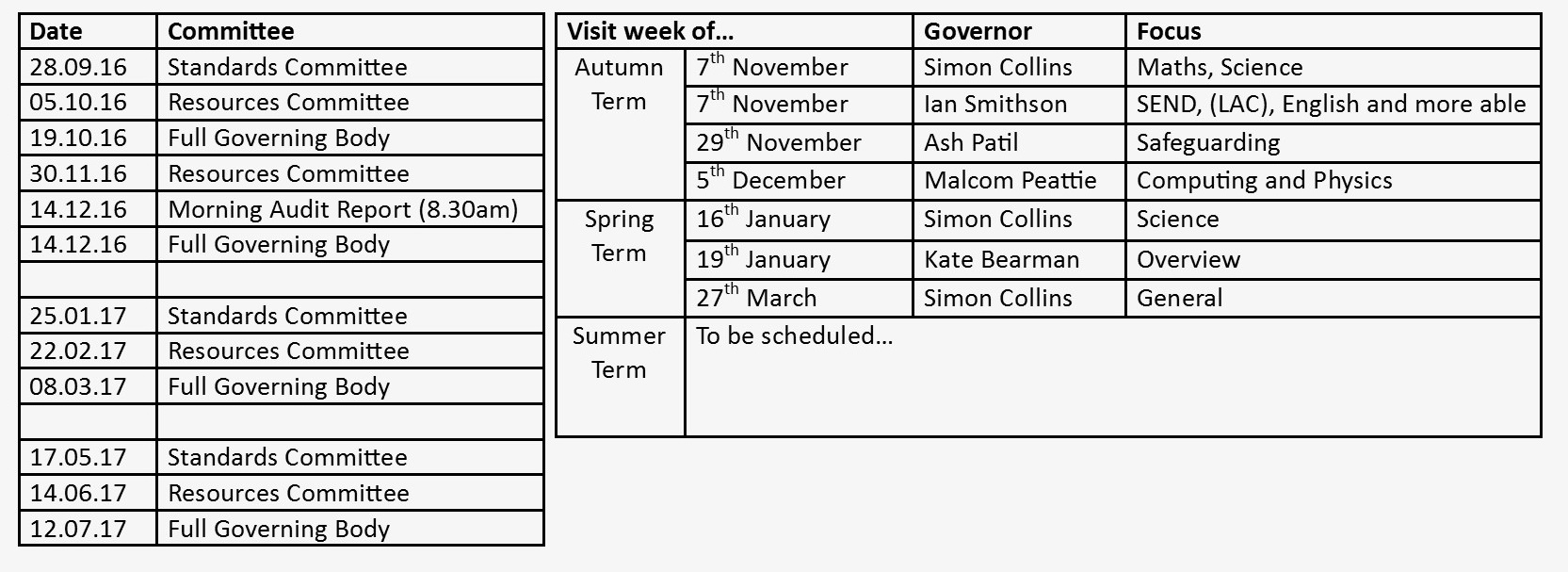 governor-dates-and-visits